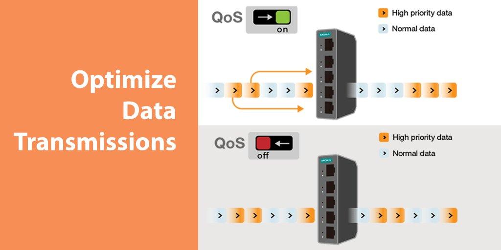QoS là gì? Tầm quang trọng QoS trong mạng công nghiệp, công cụ đo lường và kiểm tra QoS tốt nhất?